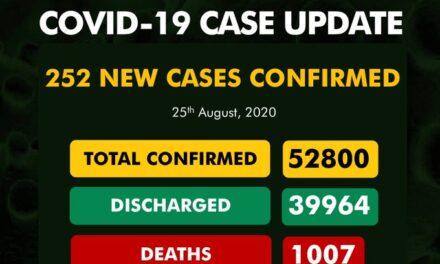 Coronavirus: NCDC Confirms 252 New COVID-19 Cases In Nigeria